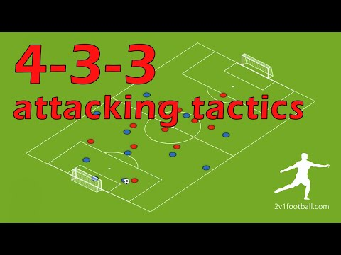 Playing out from the back 4 3 3 - YouTube | Футбол